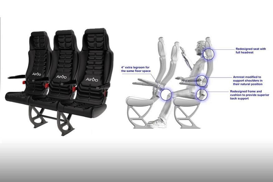 Der Entwurf von Airgo soll Passagieren circa 10 Zentimeter mehr Beinfreiheit bringen. Das Zurückkippen des Vordersitzes schränkt die Fluggäste nicht ein, wie die Grafik veranschaulicht