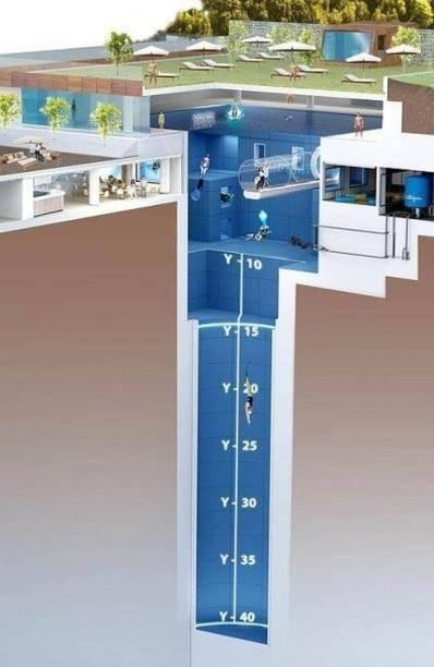 der tiefste pool der welt im italienischen padua. Black Bedroom Furniture Sets. Home Design Ideas