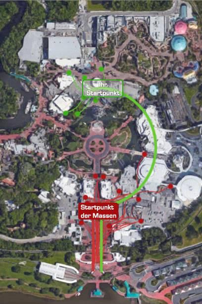 Nach der Öffnung des Parks sollte man direkt – so wie hier beispielhaft am Magic Kingdom Park in Florida aufgezeigt – auf das aus Sicht des Eingangbereichs andere Ende des Parks zusteuern. Die meisten Besucher bleiben nämlich bei den ersten Attraktionen hängen. Das zentrale Element hier: der Platz mit dem berühmten Cinderella Castle