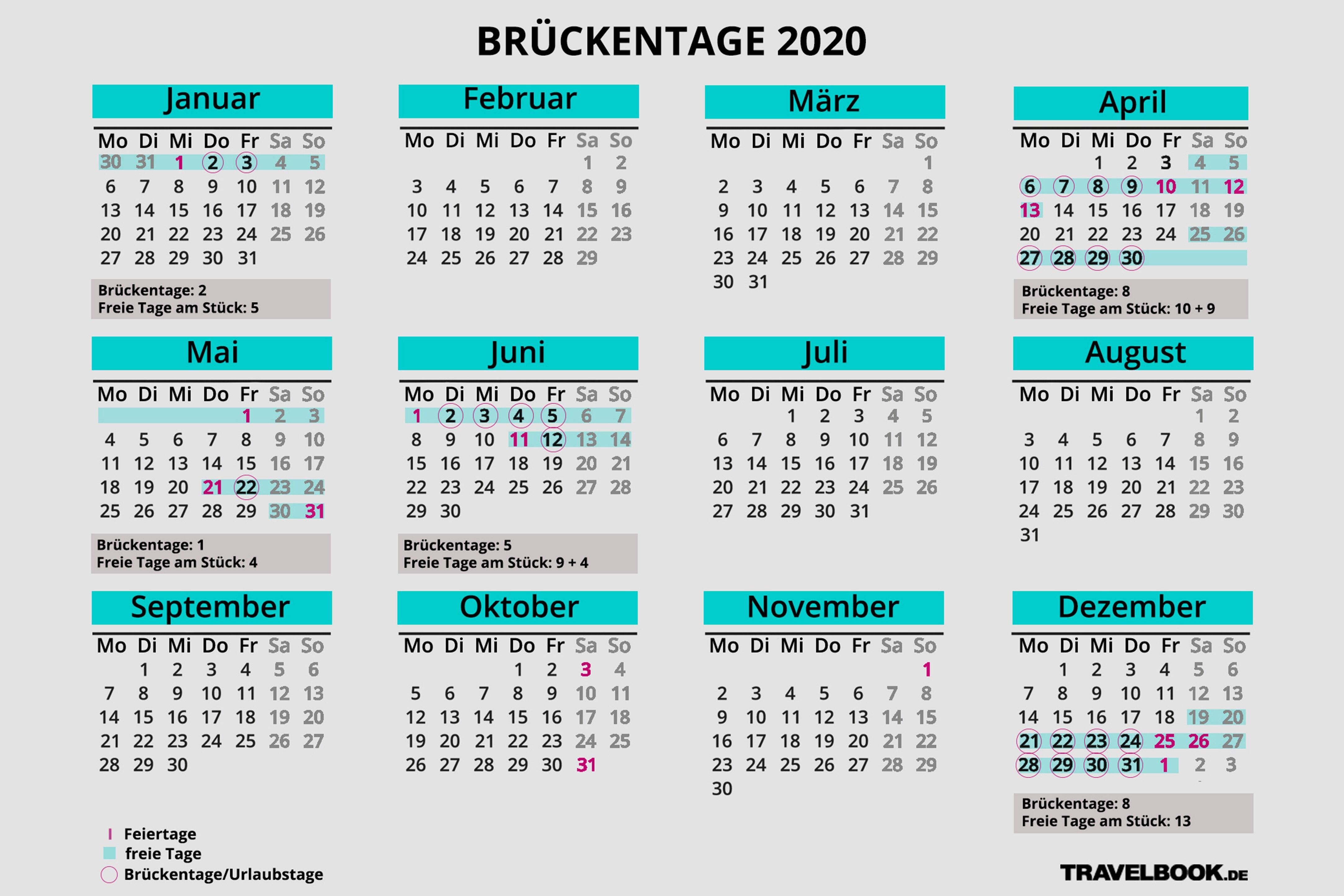Bruckentage 2020 So Gibt S Maximal Urlaub Am Stuck Travelbook